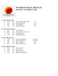2008 World Shoto Cup Junior Individual Final Results - ISKF.com