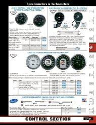 Speedometers & Tachometers - Mid-Usa Canada