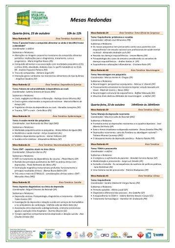 Mesas Redondas - XXXI Congresso Brasileiro de Psiquiatria