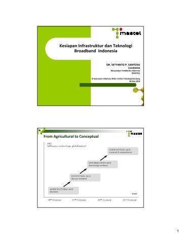 Kesiapan Infrastruktur & Teknologi Broadband Indonesia.pdf
