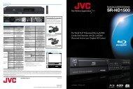 SR-HD1500 - WTS Broadcast