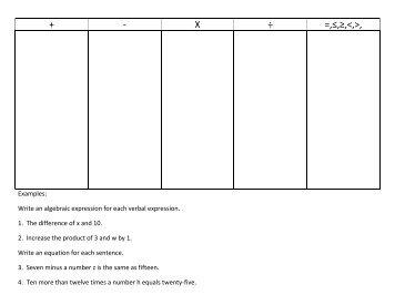 Translating Verbal to Algebraic.pdf - Duluth High School