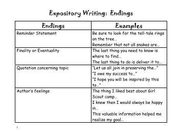 expository essays hooks This writing workshop mini-lesson provides examples of different types of leads in expository writing students are expected to try out each one in their writing journal.