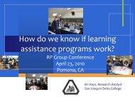 Learning Assistance Program Evaluation Presentation - The RP Group