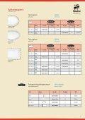 Download Gedeckter Tisch und Dekoration - Staufen GmbH & Co. KG - Page 7