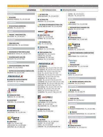 Lista de Associados - Sindipneus