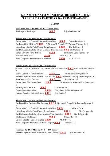 Tabela do 22º Campeonato Municipal de Bocha