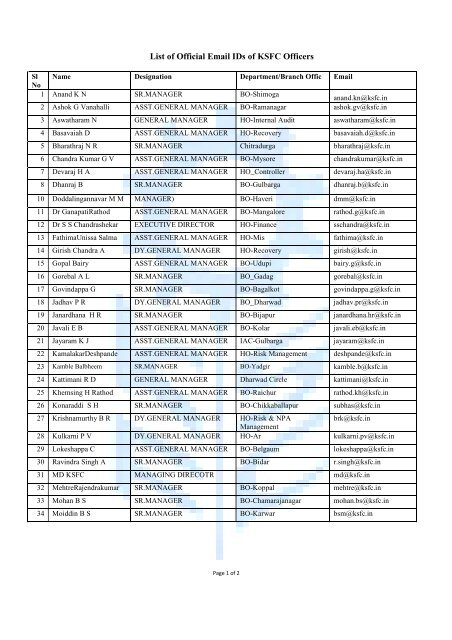 List of Official Email IDs of KSFC Officers020512 - Ksfc in