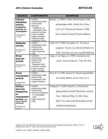 Citation Guide - Articles [PDF] - AUS Library