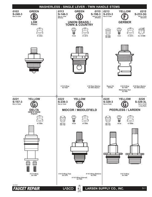 LARSEN SUPPLY 02-1840P 3//4 x 1 Fiber Washer Standard Plumbing Supply