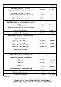 Preisliste für Holzspalter 2012/2013 - bartholet-co - Seite 2