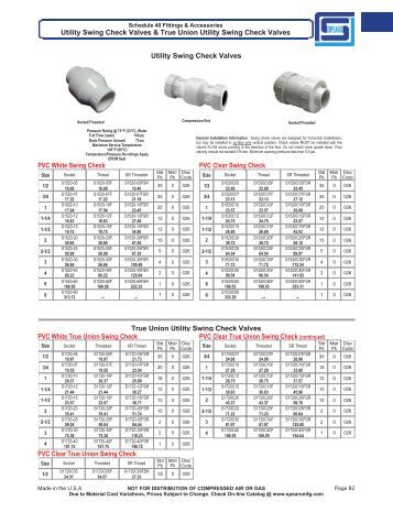 Diaphragm Valves Schedule 80 Pvc Spears Manufacturing Co