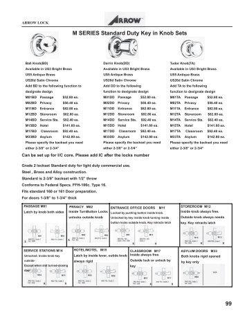 99 M SERIES Standard Duty Key in Knob Sets - HATA, Inc.