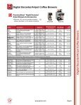 Grindmaster-Crathco Beverage Equipment Price List - Greenfield ... - Page 6
