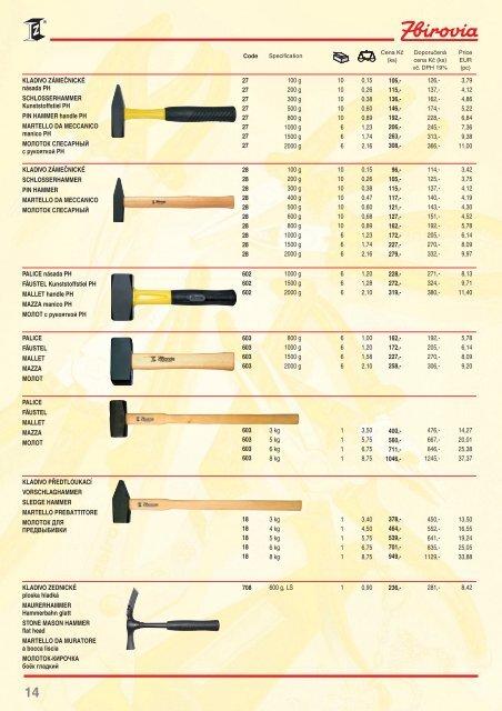 20 Panel - nářadí pro strojírenství