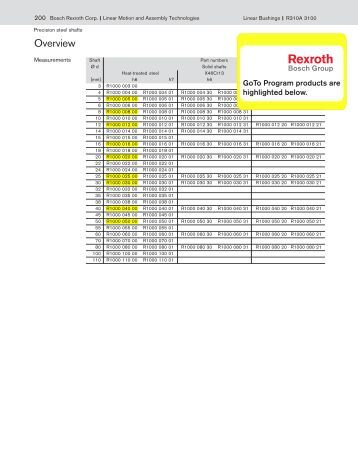 Bosch Rexroth Training Manual Pdf