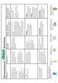 Aufbauempfehlung für Naturöl-Lasur - Seite 6