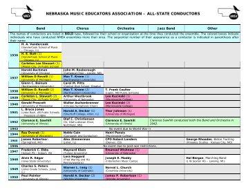 NMEA All-State Conductors - Nebraska Music Educators Association