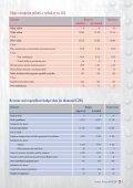 annual report - Ústav pro odborné zjišťování příčin leteckých nehod - Page 5