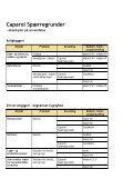 Caparol 1013 Spærregrunder - Rockidan - Page 6