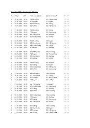 Ehrenliga 2005 - Ergebnisse - Oberliga Tag Datum Zeit ...