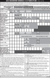 2013 VACCINATION SCHEDULE: 0–18 YEARS OF AGE ... - MPR