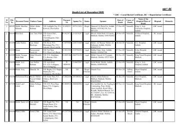 Death List of September/2009