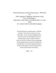 Plant Performance Monitoring System - PPM-603 For Data Logging ...