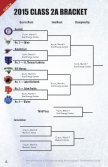 2015 Minnesota Boys' State Hockey Tournament Guide - Page 4