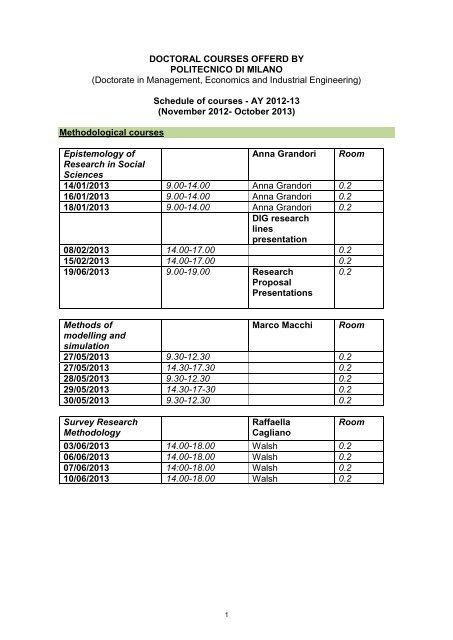 Politecnico Milano Calendario.Calendario Dottorato Politecnico Di Milano
