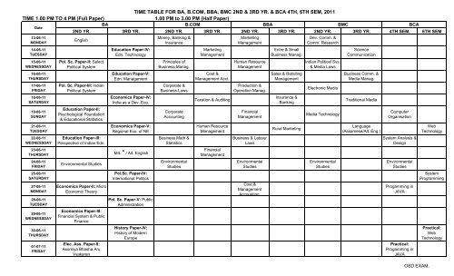 Time Table for BA, B Com, BBA, BMC 2nd & 3rd Year & BCA 4th