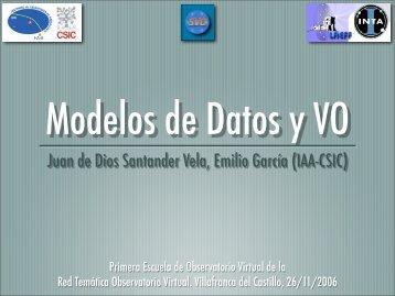 ¿Qué es un modelo de datos en el VO?
