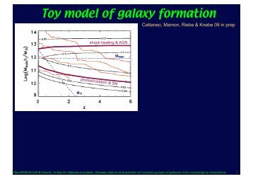 The nature and properties of compact groups of galaxies from ...