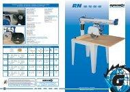 RN 900 - 700 - 600 - 450