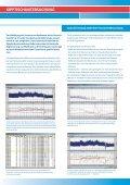Die Experten für non-invasive Blutdruckmessung und ... - Leuag AG - Seite 4