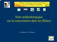 Note méthodologique sur la concertation dans les filières - REPOL