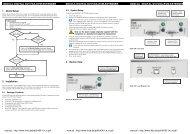 DDXi/LC V1.00 DVI/VGA- KVM-Extender Type