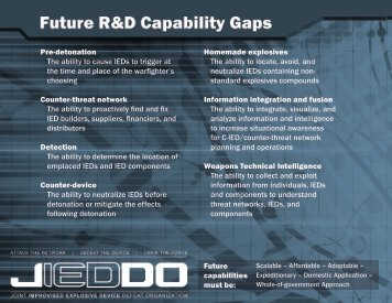 JIEDDO Future R&D Capabilities Gaps - Defense Innovation ...