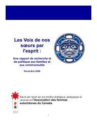 Les voix de nos sœurs par l'esprit - YWCA Canada