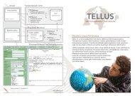 TELLUS - Maahanmuuttovirasto
