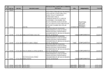 COMPRAS MENORES 2013 - Tribunal Supremo Electoral