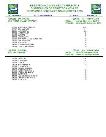registro nacional de las personas distribucion de registros moviles ...