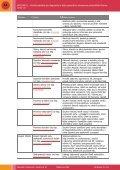 Odborná část - Webové aplikace související s kvalitou ve zdravotnictví - Page 5