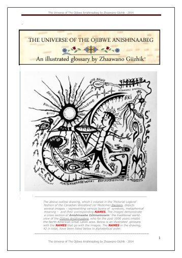 The Universe Of The Ojibwe Anishinaabeg, an illustrated glossary by Zhaawano Giizhik*