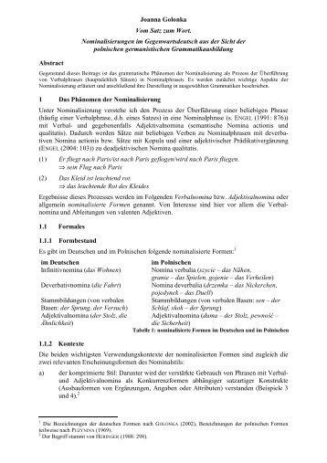 nominalisierungen im gegenwartsdeutsch aus - Nominalisierung Beispiele