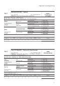 Freilaufwettbewerb und Ponykörung am 15. März in Marbach - Seite 5