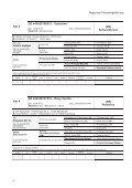 Freilaufwettbewerb und Ponykörung am 15. März in Marbach - Seite 6