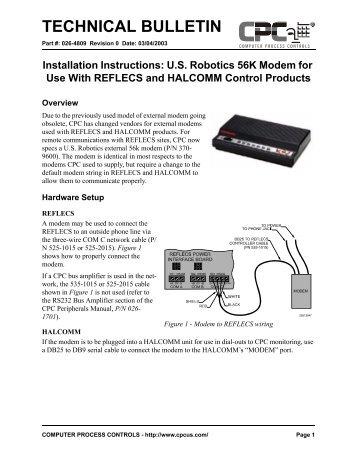 How to Install a Modem