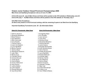 Ontario Junior Outdoor Closed Provincial Championships 2008