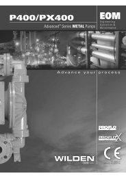 P400/PX400 - Process Pumps